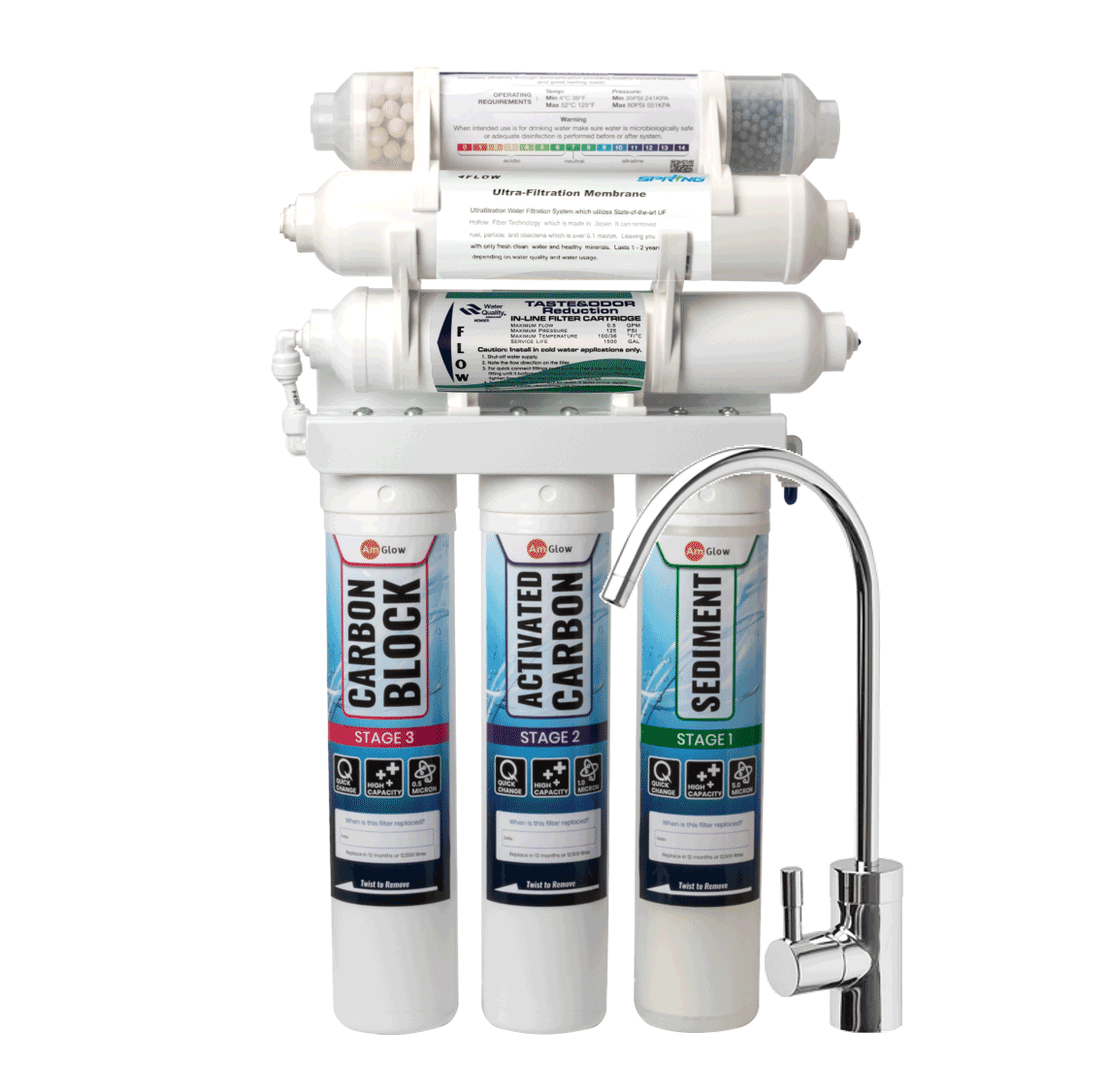 6 stage Undersink Water Filter System